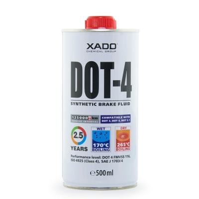 Гальмівна рідина DOT-4